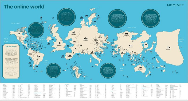 Map of the online world
