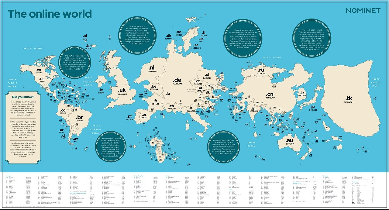 Nominet Map-Of-The-Online-World-Scaled