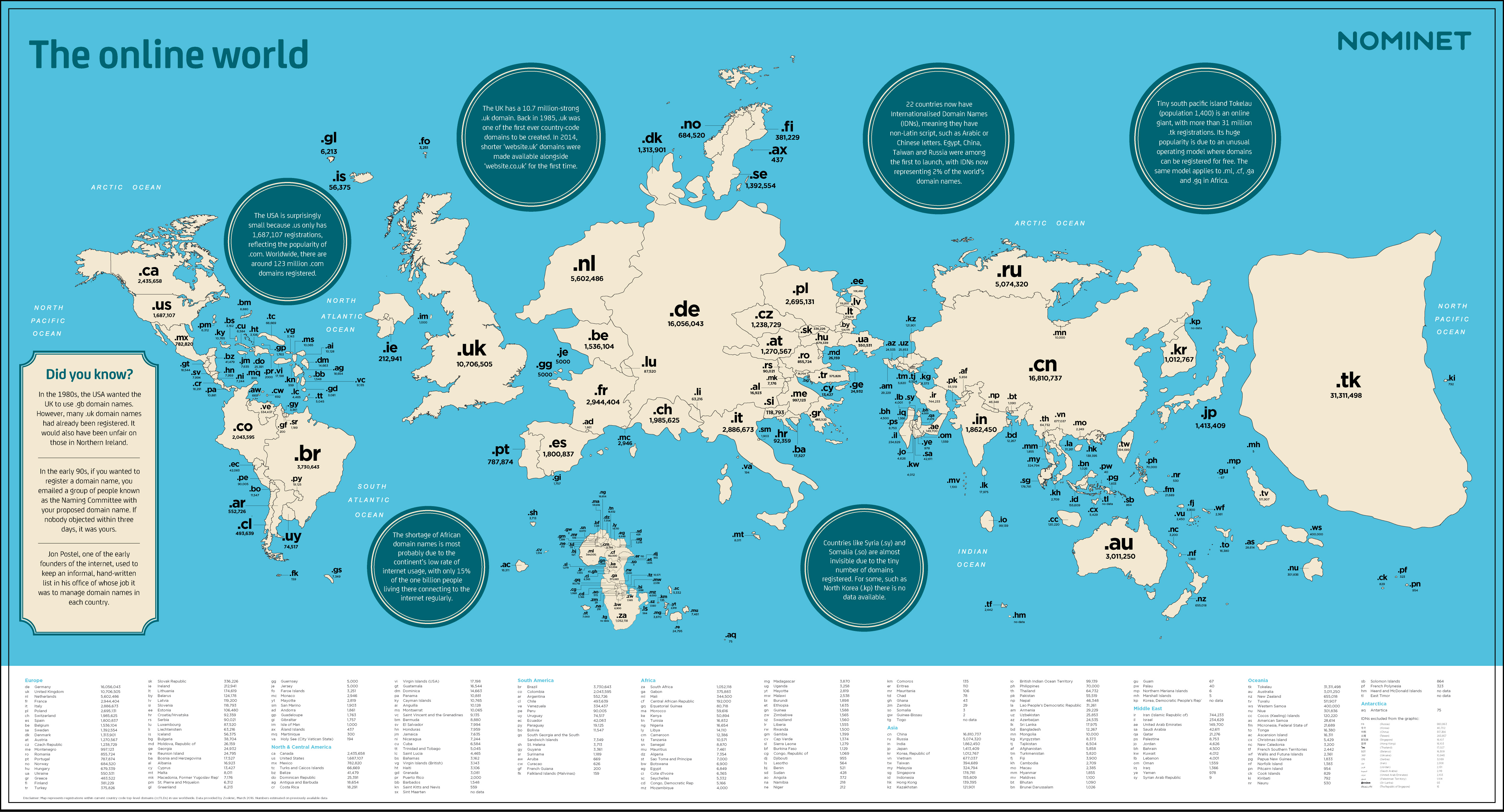 Switzerland timtom map of the countries of the world scaled according to the number of websites registered gumiabroncs Images