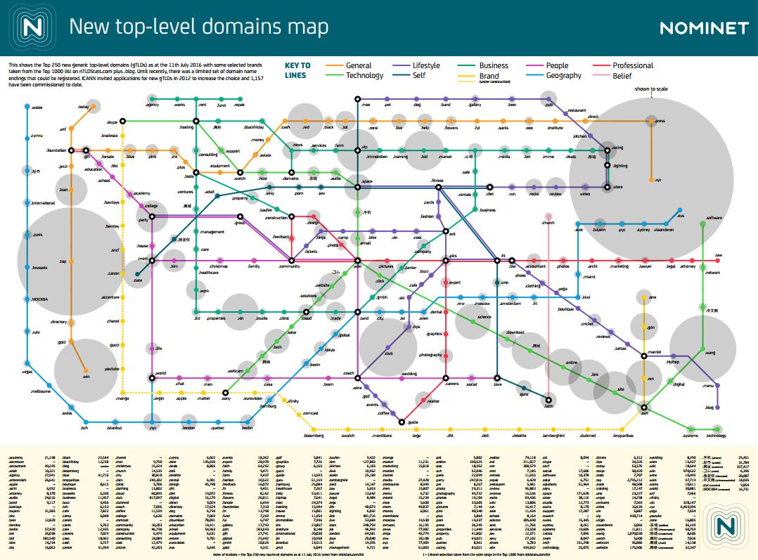 nTLD tube map