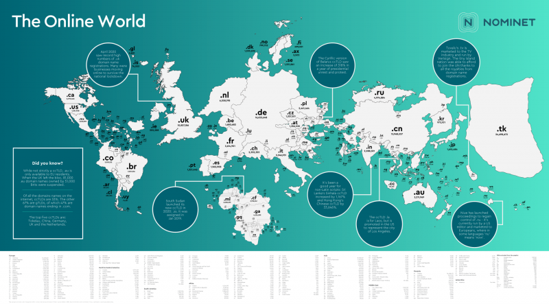 map of the digital world